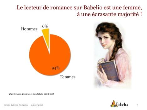 etude-romance-babelio-3-638
